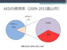 14.06保険医協会AED講習_ページ_4