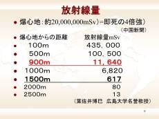 15飯田スライド_放射線量