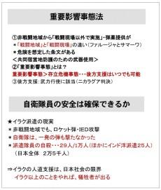 図2:影響事態法、安全は確保できるか